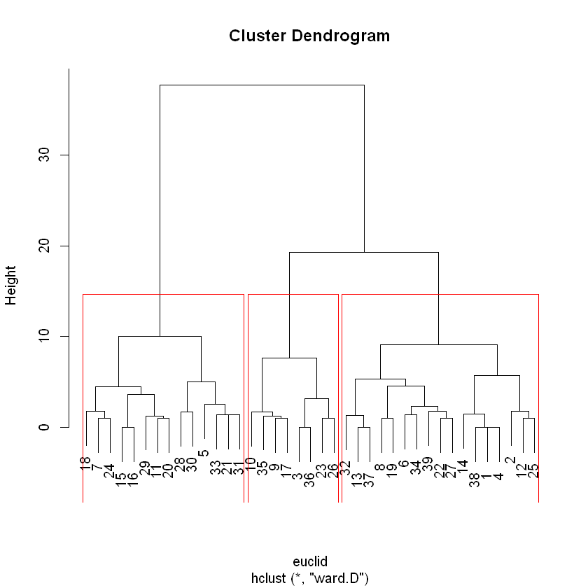 Cluster Analysis with R | Grant A  Weber